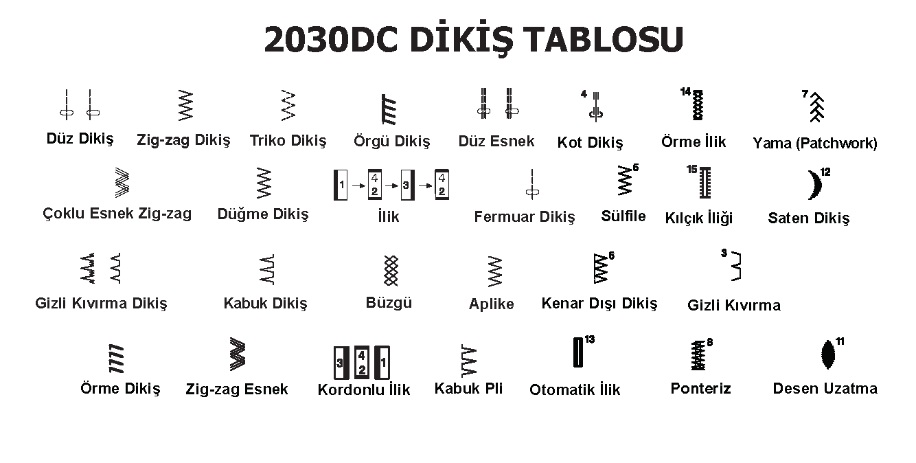2030DCDikis.png (23 KB)