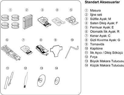 Janome_Dc_4030PR_Standar_Aksesuarlar.jpg (367 KB)