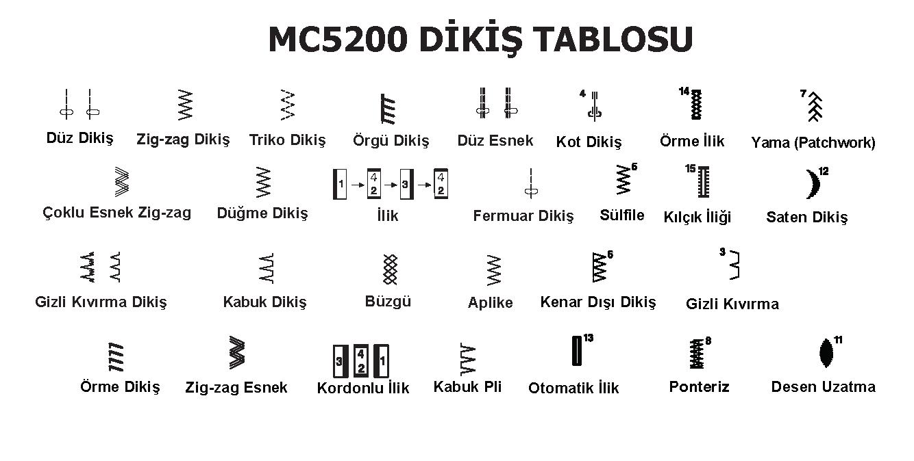 MC5200Dikis.png (23 KB)