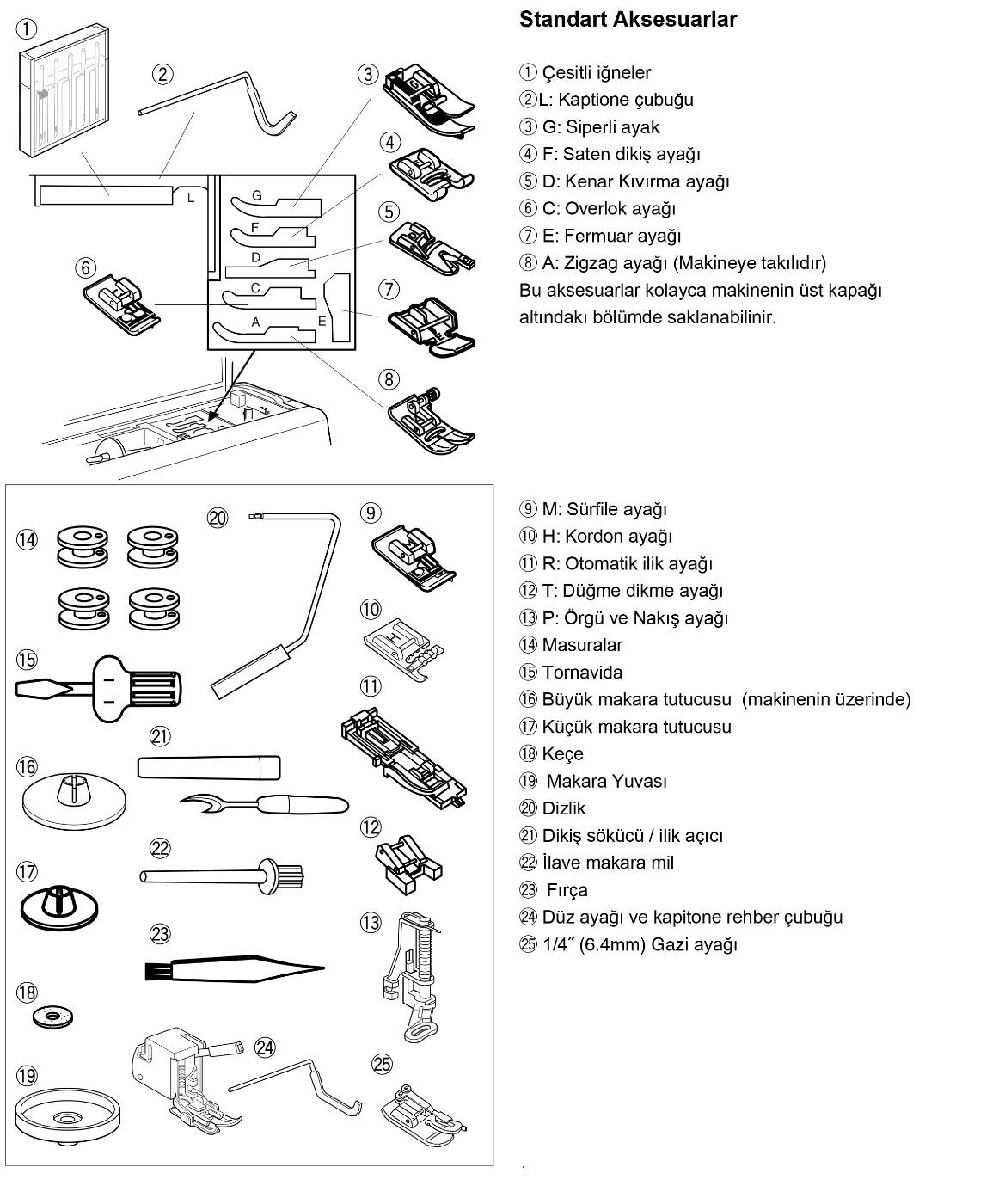 Janome MC 4900 Elektronik Dikiş, Nakış Makinasındaki Aksesuarlar ve Ayaklar
