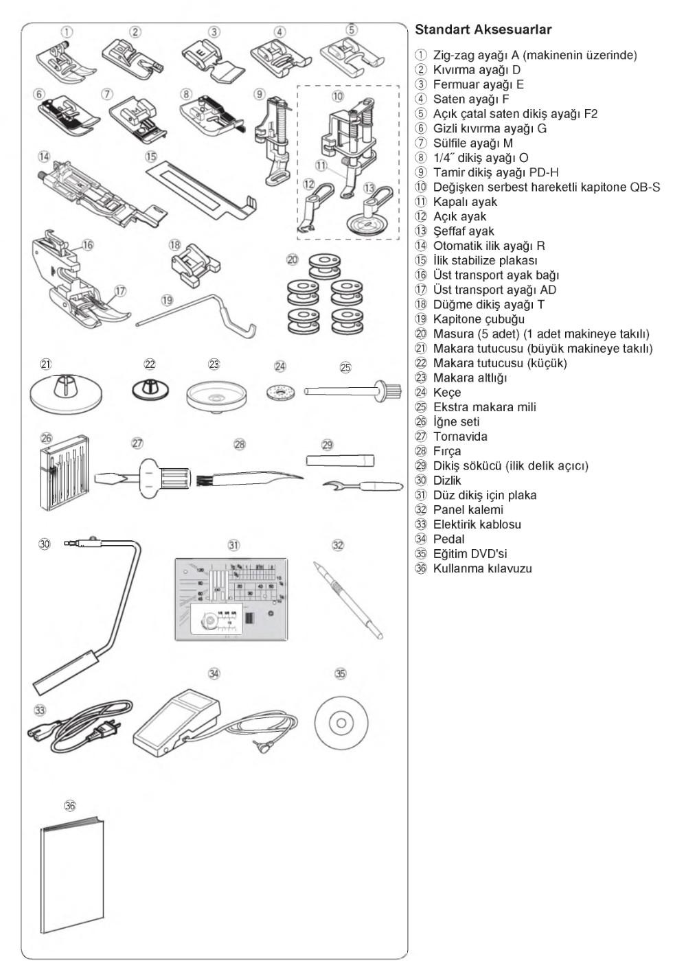 Janome MC 8200 Elektronik Dikiş, Nakış Makinasında Çıkan Parçalar